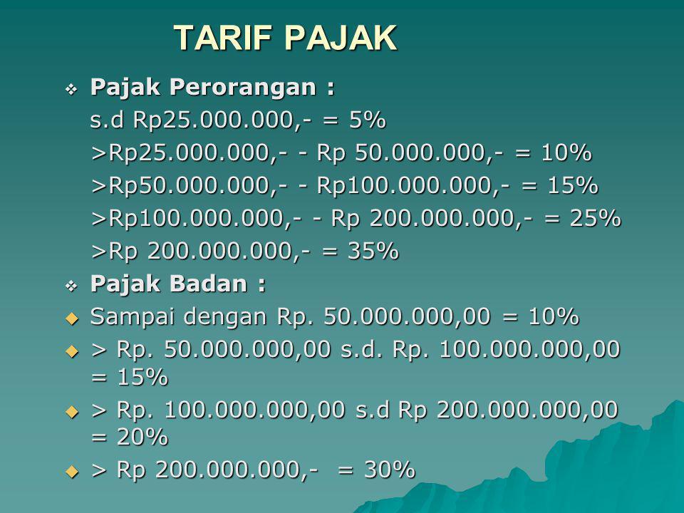 TARIF PAJAK Pajak Perorangan : s.d Rp25.000.000,- = 5%