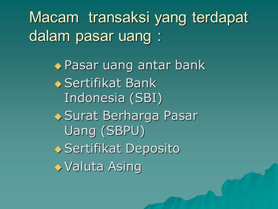 Macam transaksi yang terdapat dalam pasar uang :