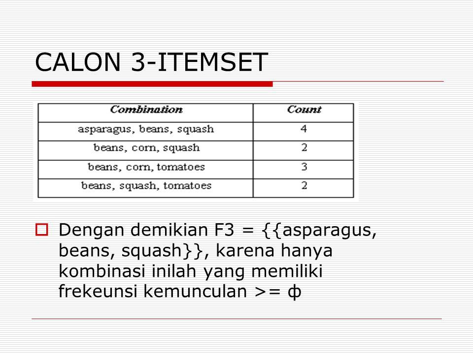 CALON 3-ITEMSET Dengan demikian F3 = {{asparagus, beans, squash}}, karena hanya kombinasi inilah yang memiliki frekeunsi kemunculan >= ф.