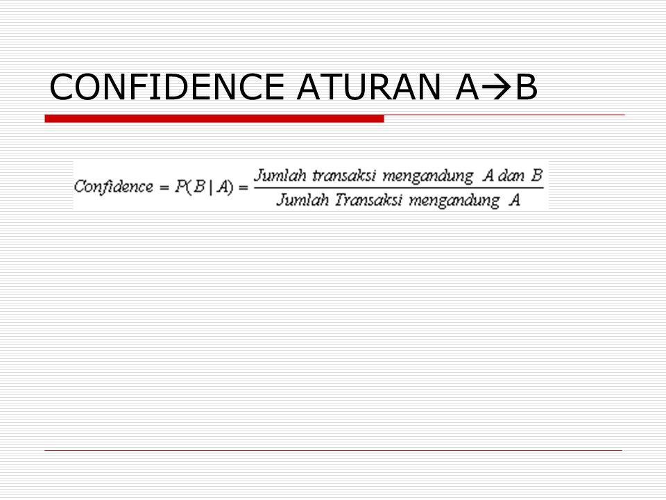 CONFIDENCE ATURAN AB