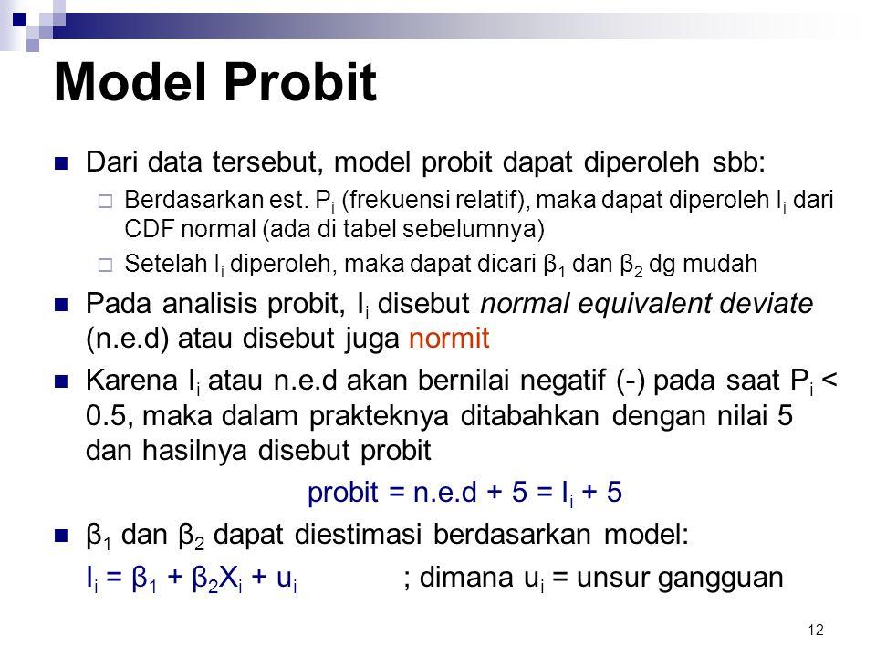 Model Probit Dari data tersebut, model probit dapat diperoleh sbb: