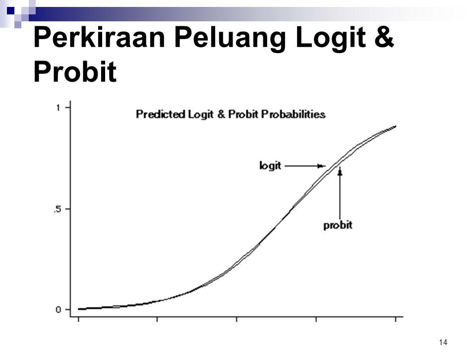 Perkiraan Peluang Logit & Probit