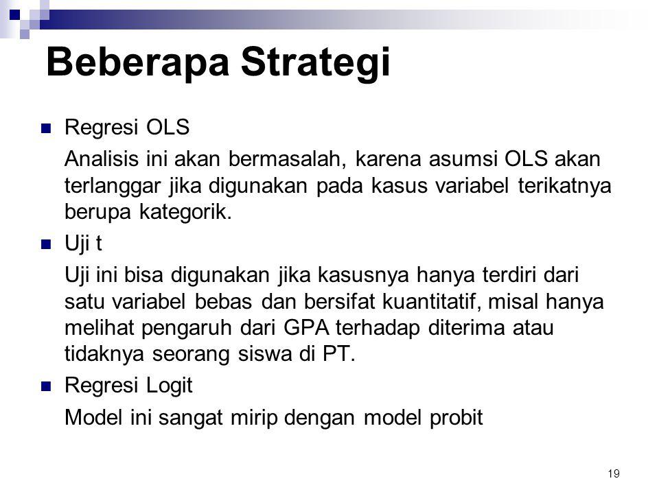 Beberapa Strategi Regresi OLS