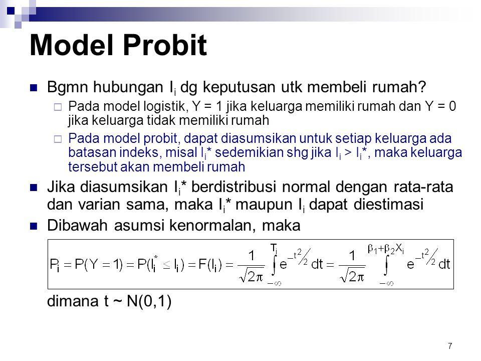 Model Probit Bgmn hubungan Ii dg keputusan utk membeli rumah