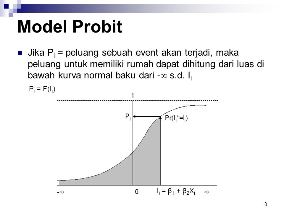 Model Probit