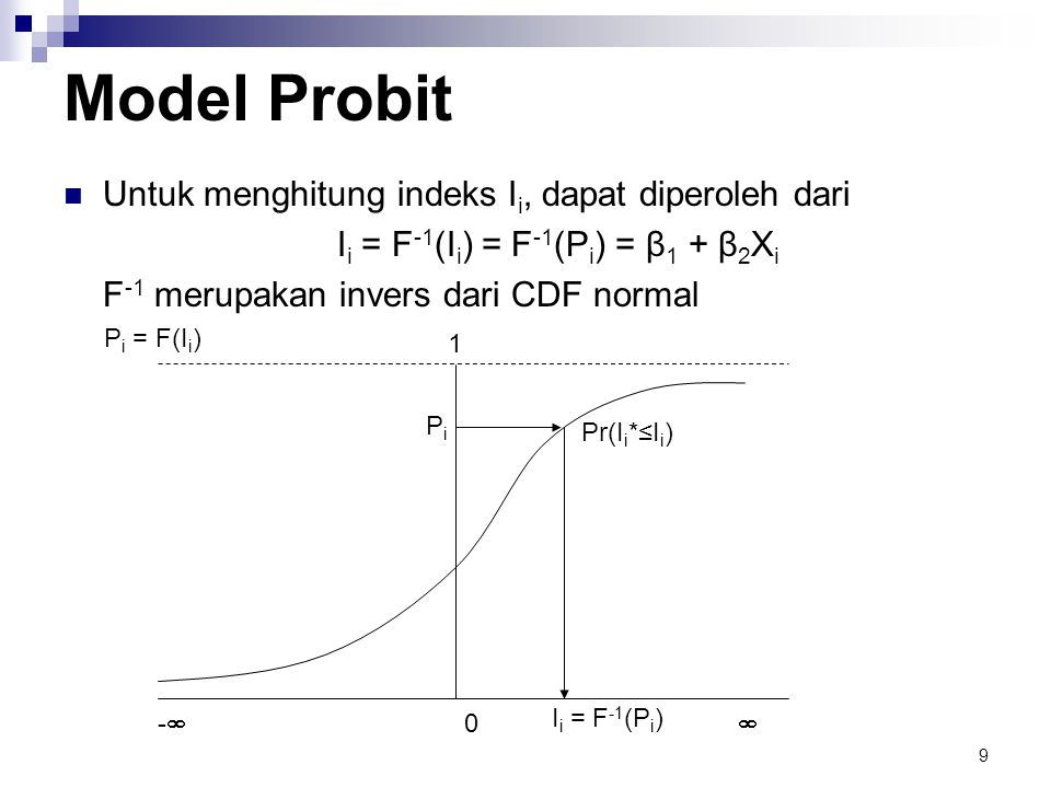 Ii = F-1(Ii) = F-1(Pi) = β1 + β2Xi
