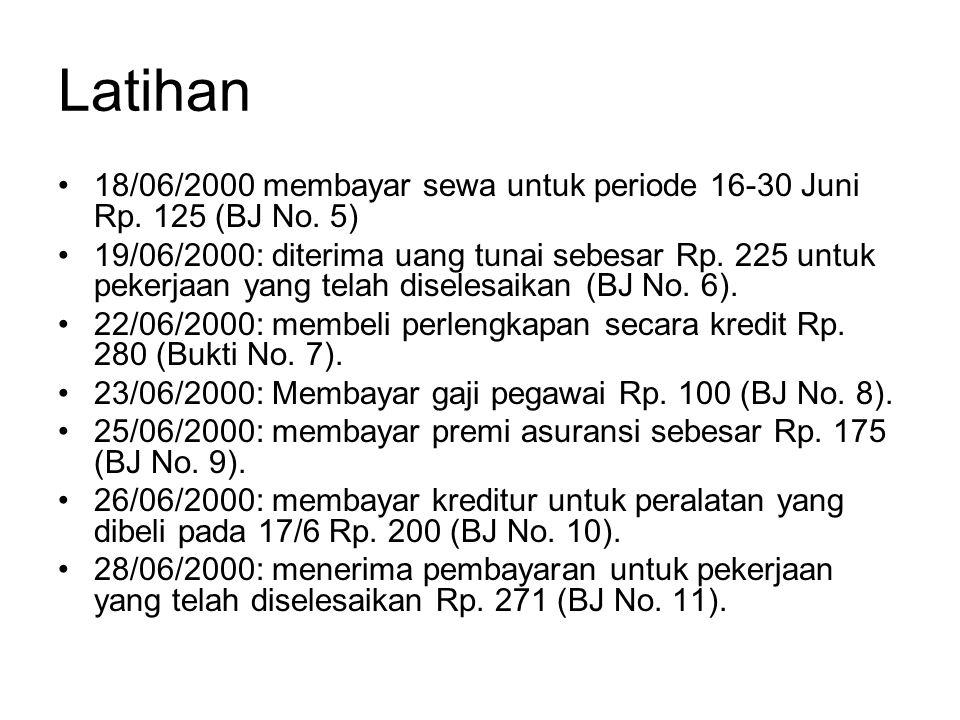 Latihan 18/06/2000 membayar sewa untuk periode 16-30 Juni Rp. 125 (BJ No. 5)