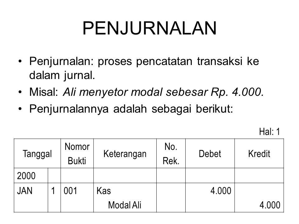 PENJURNALAN Penjurnalan: proses pencatatan transaksi ke dalam jurnal.