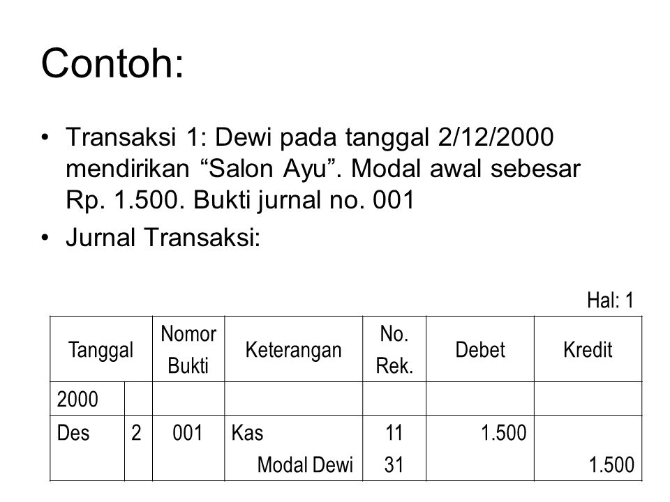 Contoh: Transaksi 1: Dewi pada tanggal 2/12/2000 mendirikan Salon Ayu . Modal awal sebesar Rp. 1.500. Bukti jurnal no. 001.