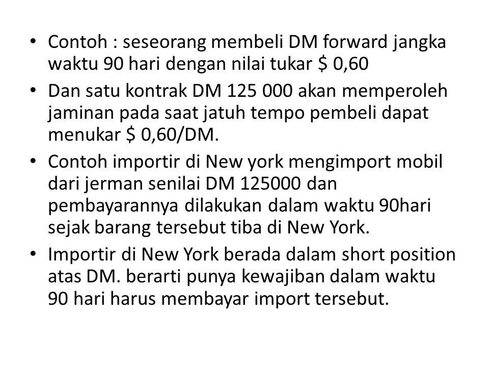 Contoh : seseorang membeli DM forward jangka waktu 90 hari dengan nilai tukar $ 0,60