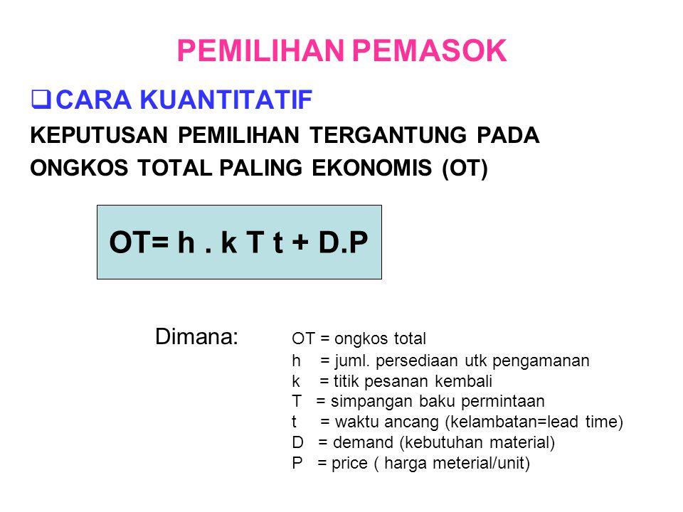 PEMILIHAN PEMASOK OT= h . k T t + D.P