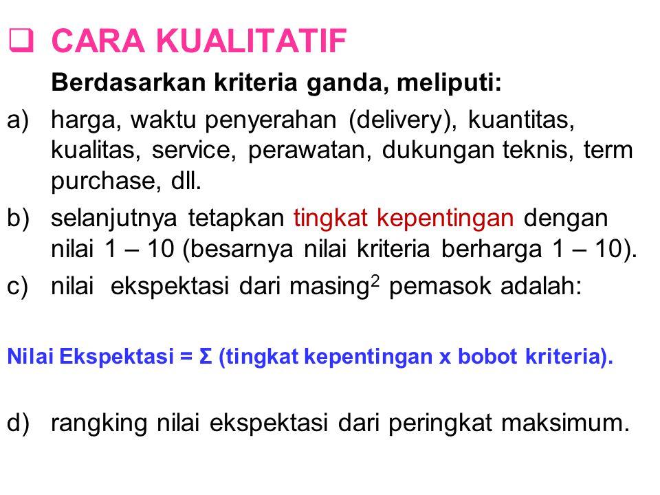 CARA KUALITATIF Berdasarkan kriteria ganda, meliputi: