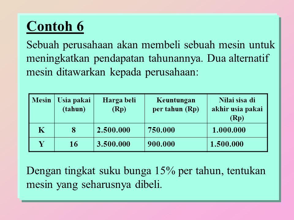 Keuntungan per tahun (Rp) Nilai sisa di akhir usia pakai (Rp)