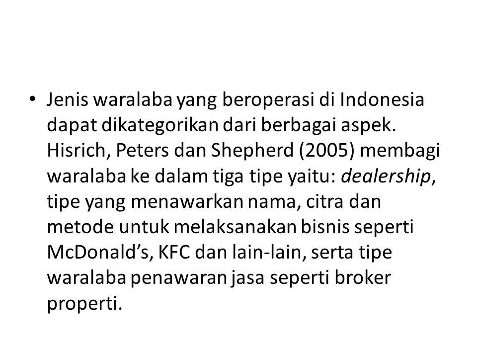 Jenis waralaba yang beroperasi di Indonesia dapat dikategorikan dari berbagai aspek.