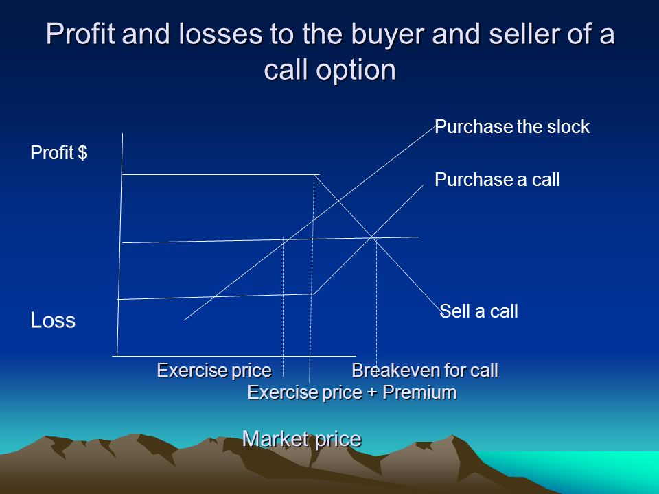 Profit and losses to the buyer and seller of a call option