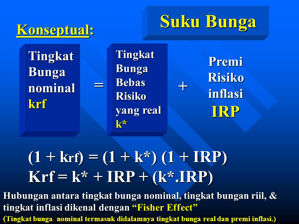 Suku Bunga = + IRP (1 + krf) = (1 + k*) (1 + IRP)