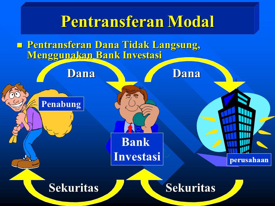 Pentransferan Modal Dana Dana Bank Investasi Sekuritas Sekuritas