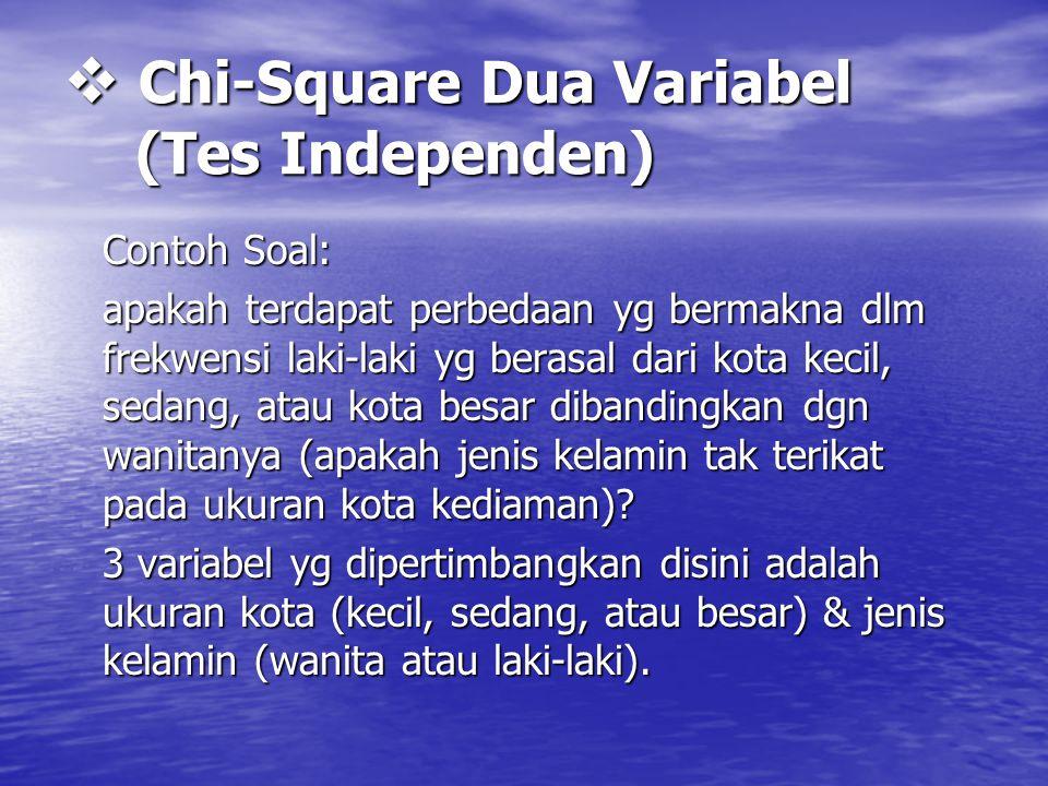 Chi-Square Dua Variabel (Tes Independen)