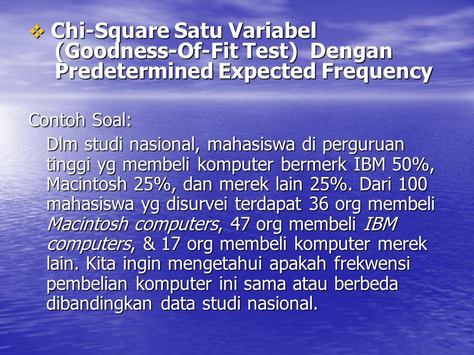 Chi-Square Satu Variabel. (Goodness-Of-Fit Test) Dengan