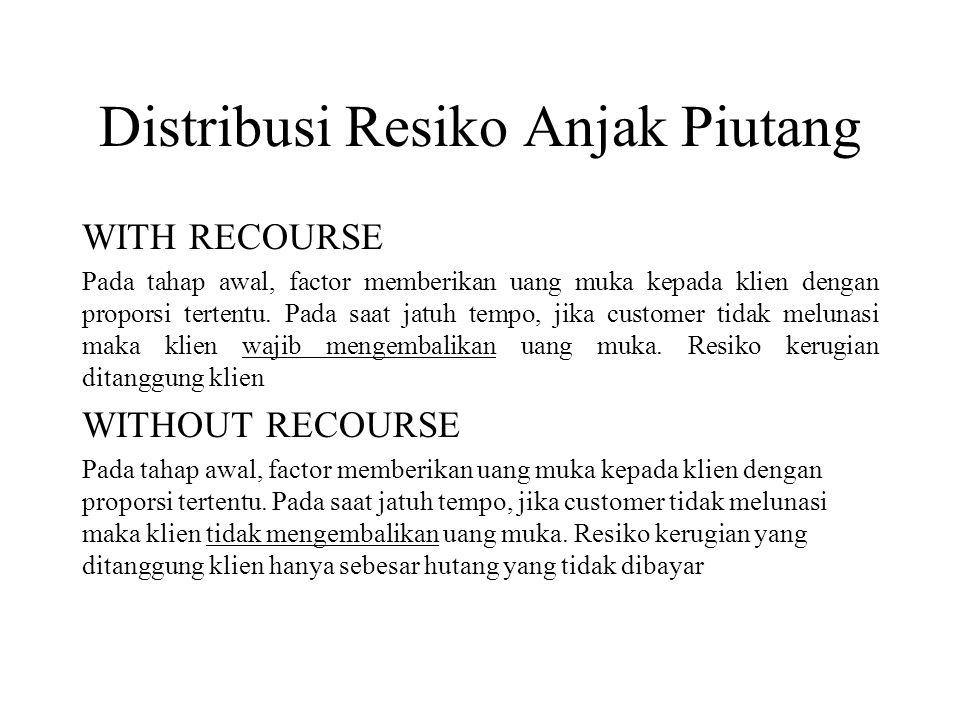 Distribusi Resiko Anjak Piutang