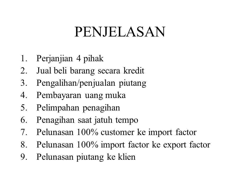 PENJELASAN Perjanjian 4 pihak Jual beli barang secara kredit