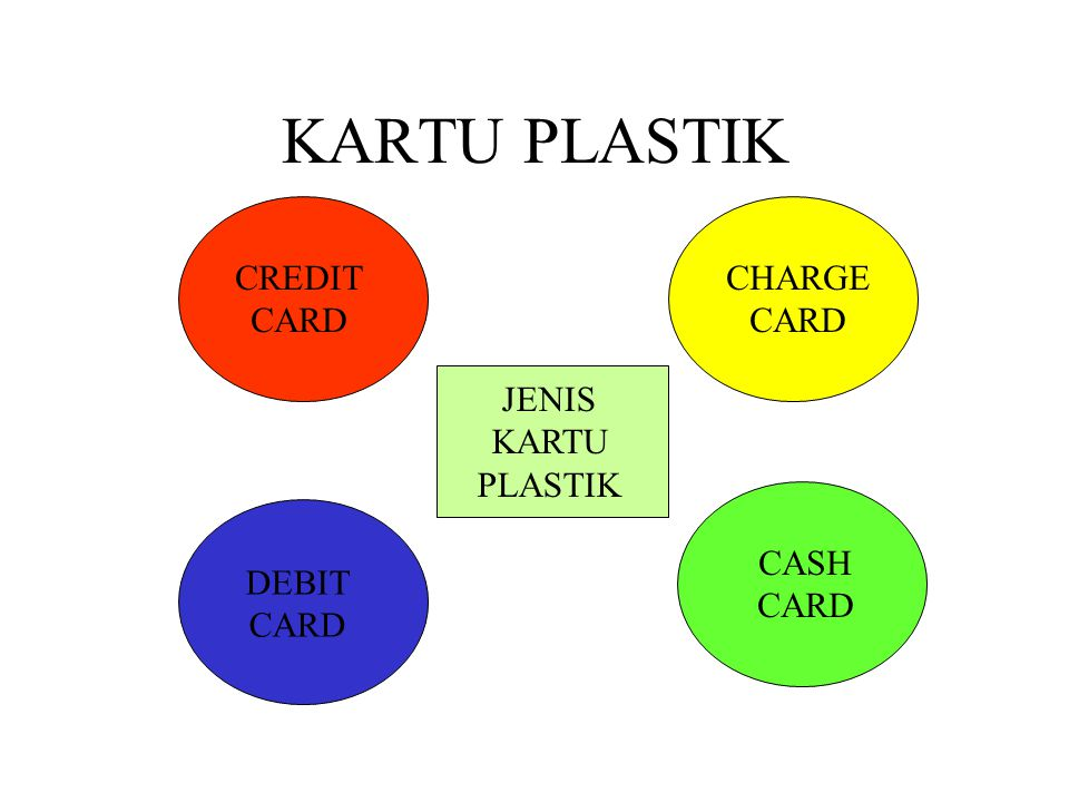 KARTU PLASTIK CREDIT CARD CHARGE CARD JENIS KARTU PLASTIK CASH CARD