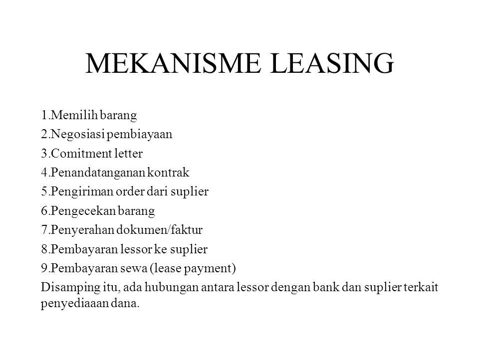 MEKANISME LEASING Memilih barang Negosiasi pembiayaan Comitment letter