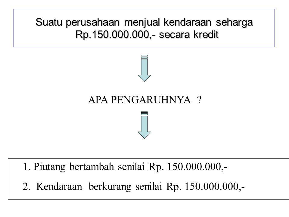 1. Piutang bertambah senilai Rp. 150.000.000,-