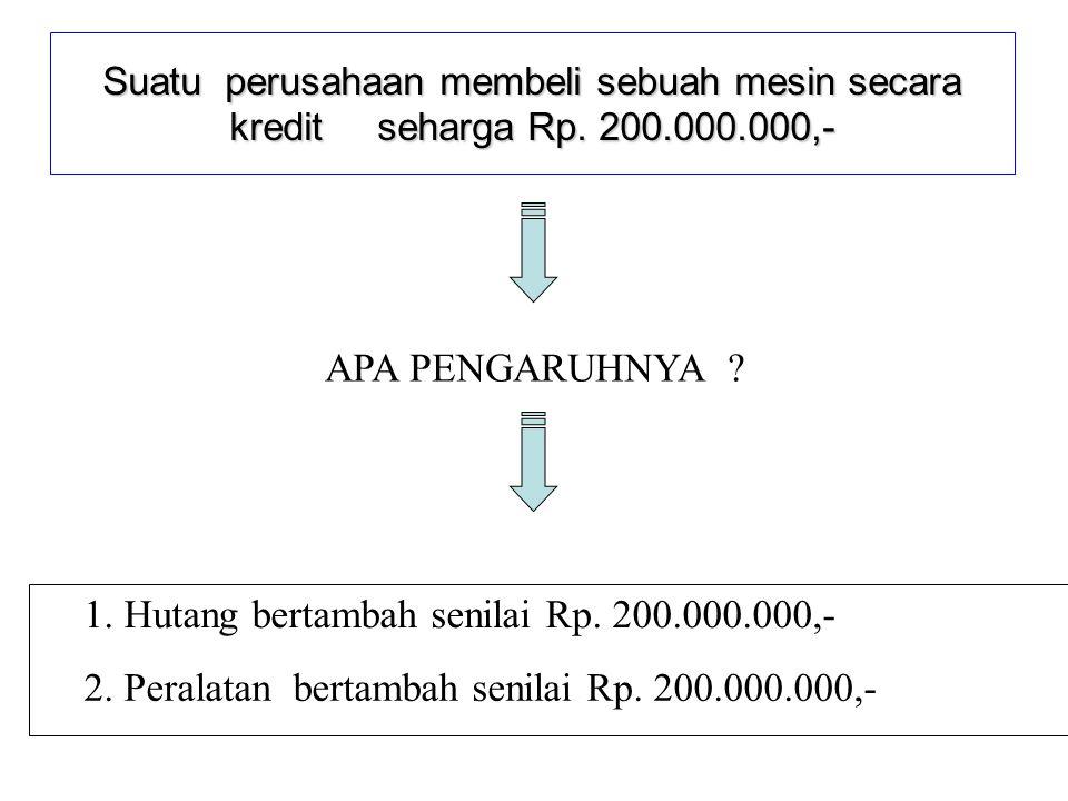 1. Hutang bertambah senilai Rp. 200.000.000,-