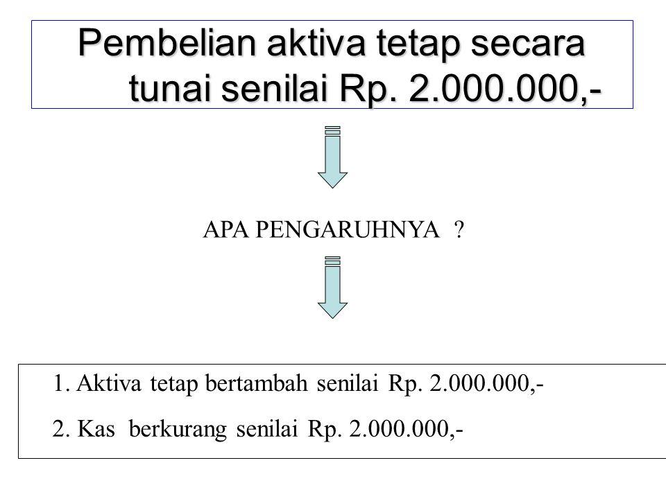 Pembelian aktiva tetap secara tunai senilai Rp. 2.000.000,-