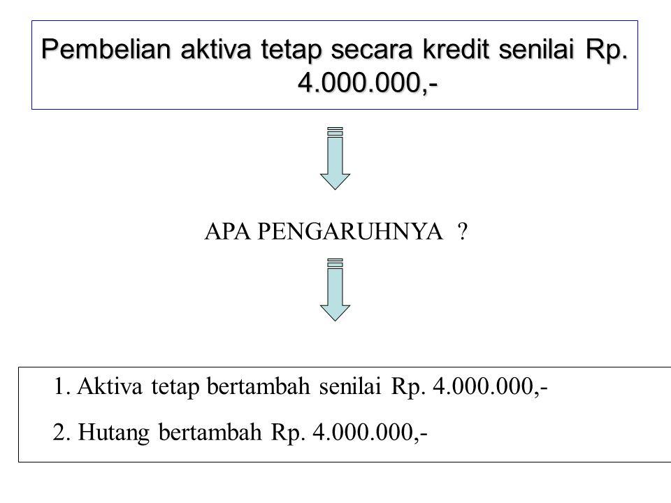 Pembelian aktiva tetap secara kredit senilai Rp. 4.000.000,-