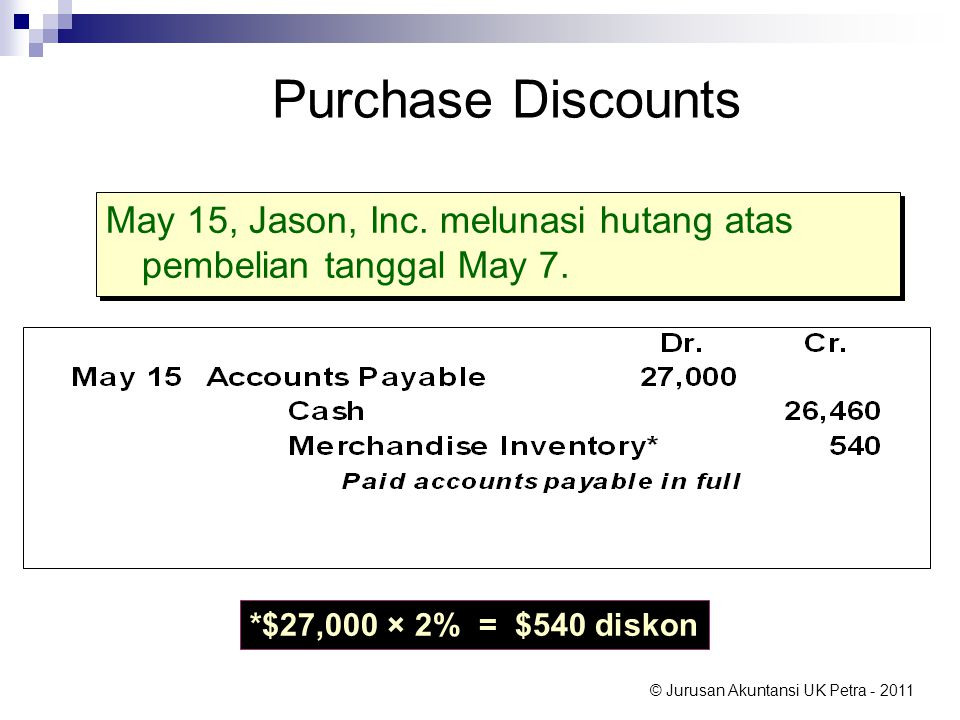 Purchase Discounts May 15, Jason, Inc. melunasi hutang atas pembelian tanggal May 7.
