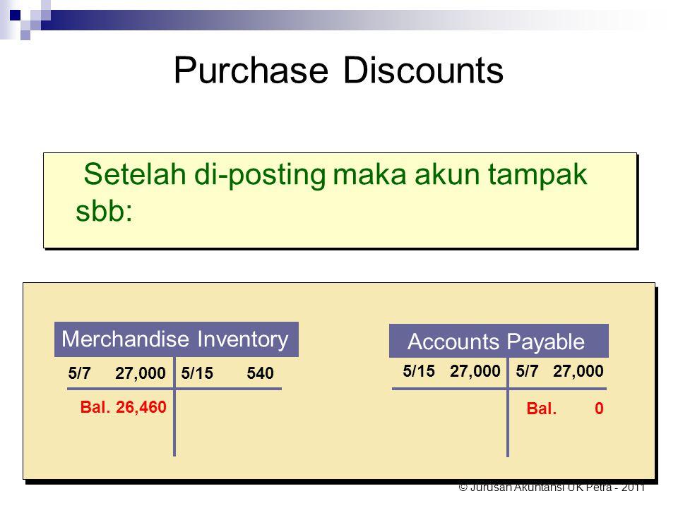 Purchase Discounts Setelah di-posting maka akun tampak sbb: