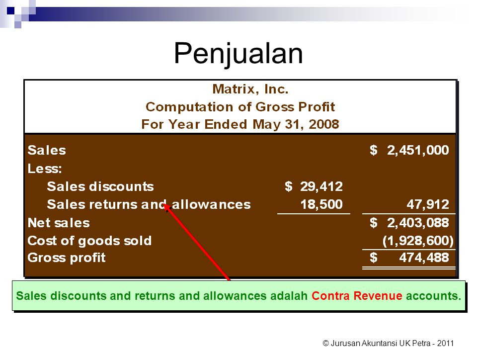 Penjualan Sales discounts and returns and allowances adalah Contra Revenue accounts.