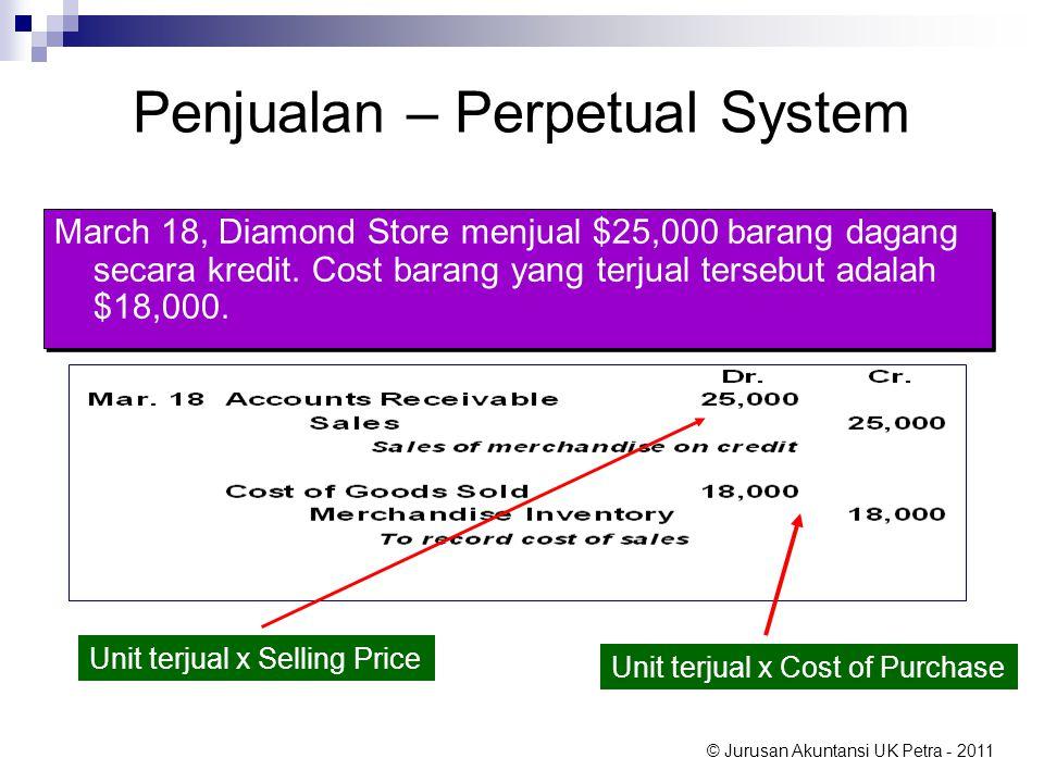 Penjualan – Perpetual System