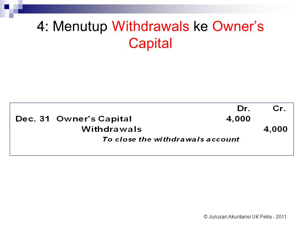 4: Menutup Withdrawals ke Owner's Capital