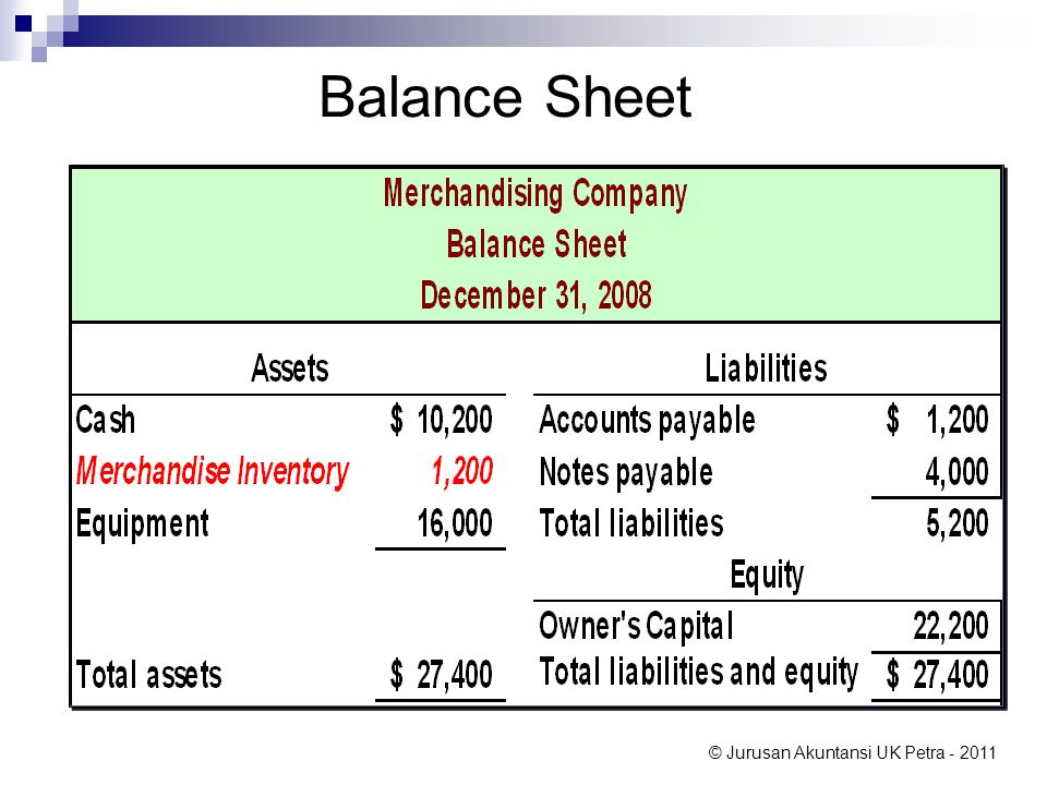 Balance Sheet On the balance sheet, the merchandise company will have an account titled Merchandise Inventory. Merchandise Inventory is an asset.
