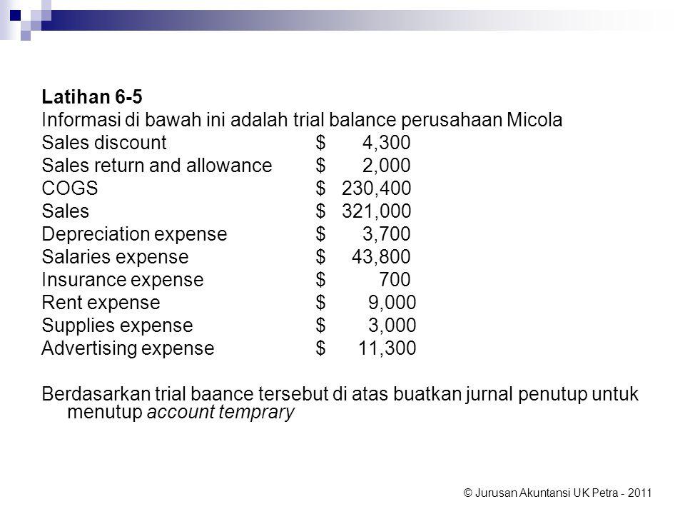 Latihan 6-5 Informasi di bawah ini adalah trial balance perusahaan Micola. Sales discount $ 4,300.