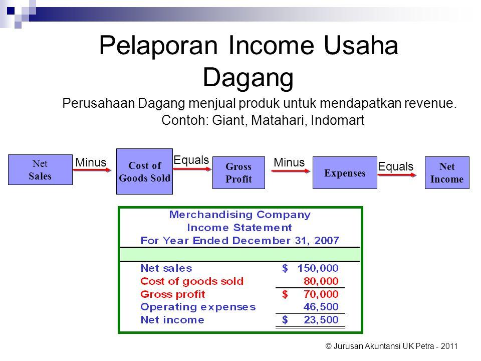 Pelaporan Income Usaha Dagang
