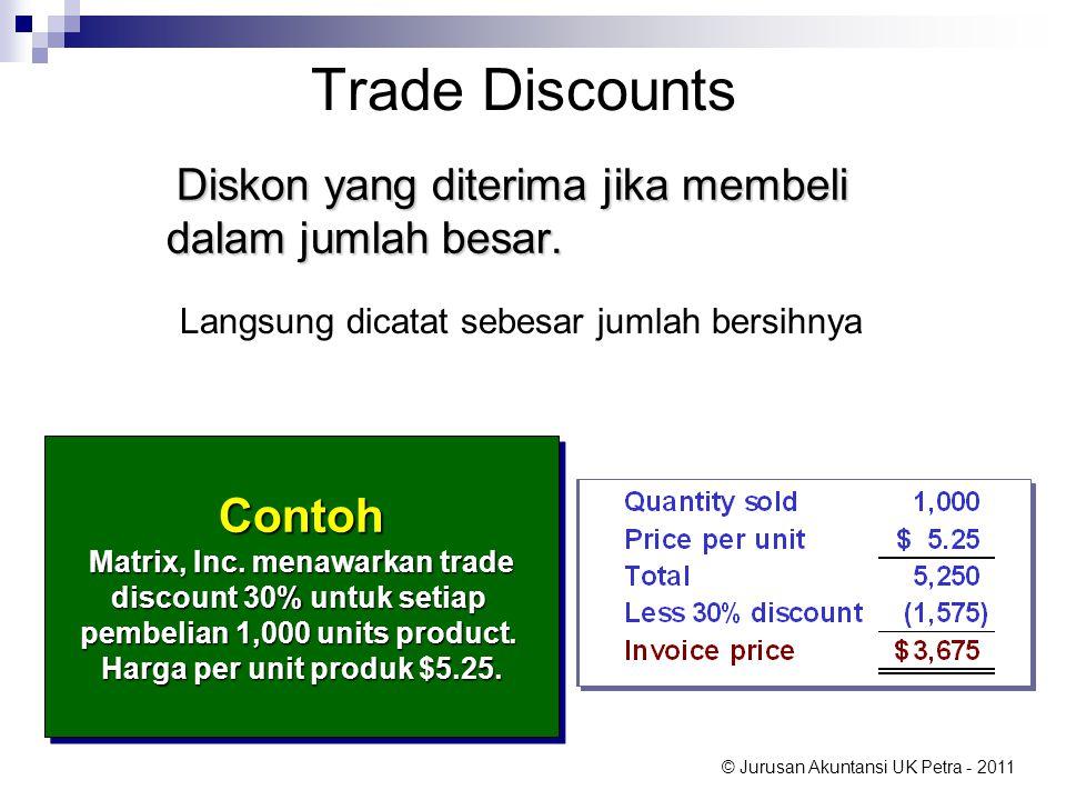 Trade Discounts Contoh