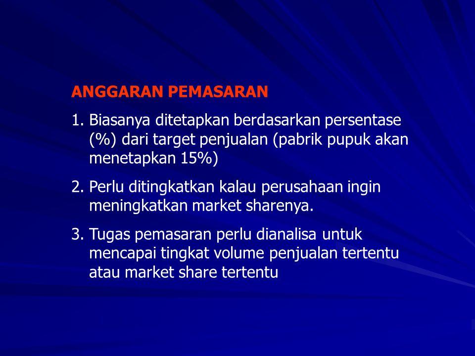 ANGGARAN PEMASARAN Biasanya ditetapkan berdasarkan persentase (%) dari target penjualan (pabrik pupuk akan menetapkan 15%)
