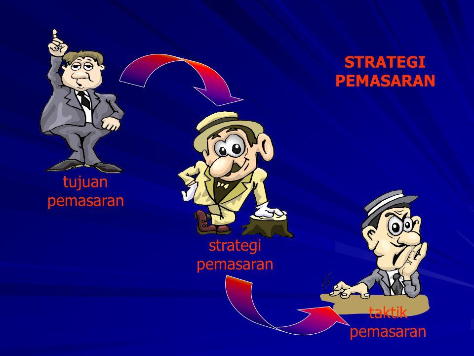 STRATEGI PEMASARAN tujuan pemasaran strategi pemasaran taktik pemasaran
