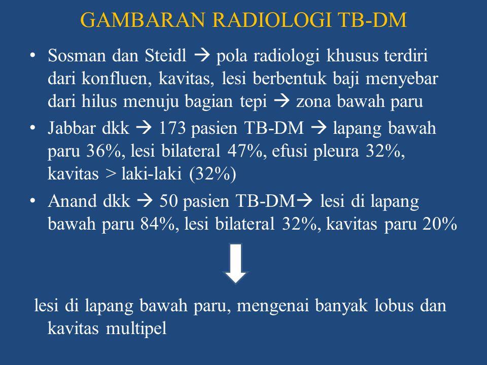 GAMBARAN RADIOLOGI TB-DM