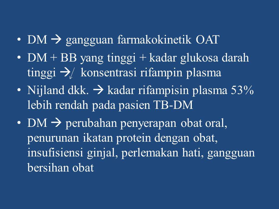 DM  gangguan farmakokinetik OAT