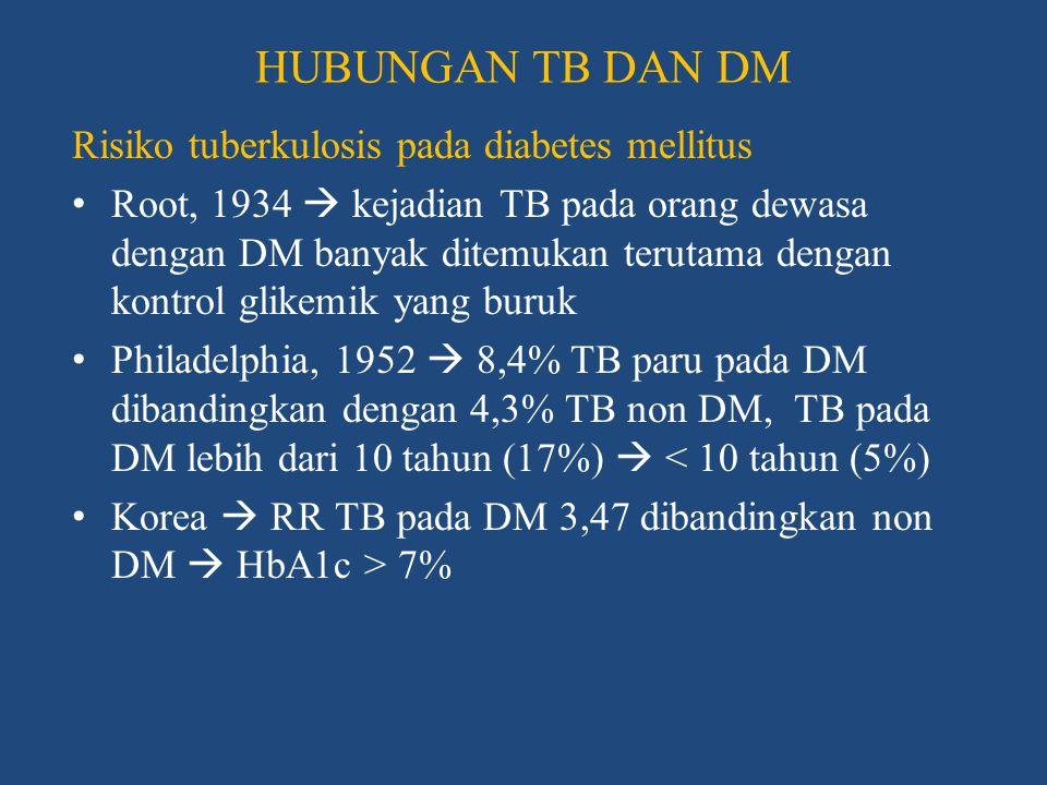 HUBUNGAN TB DAN DM Risiko tuberkulosis pada diabetes mellitus