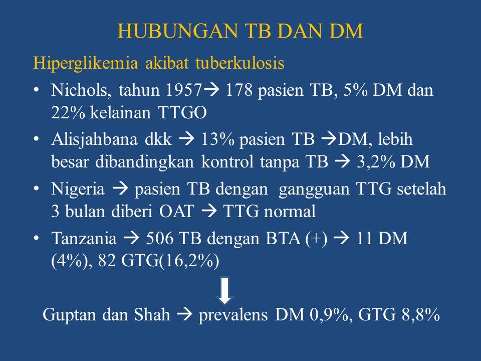 HUBUNGAN TB DAN DM Hiperglikemia akibat tuberkulosis
