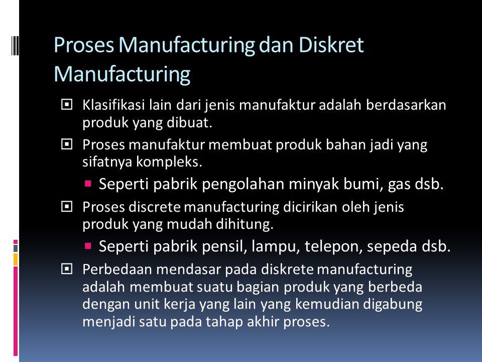 Proses Manufacturing dan Diskret Manufacturing