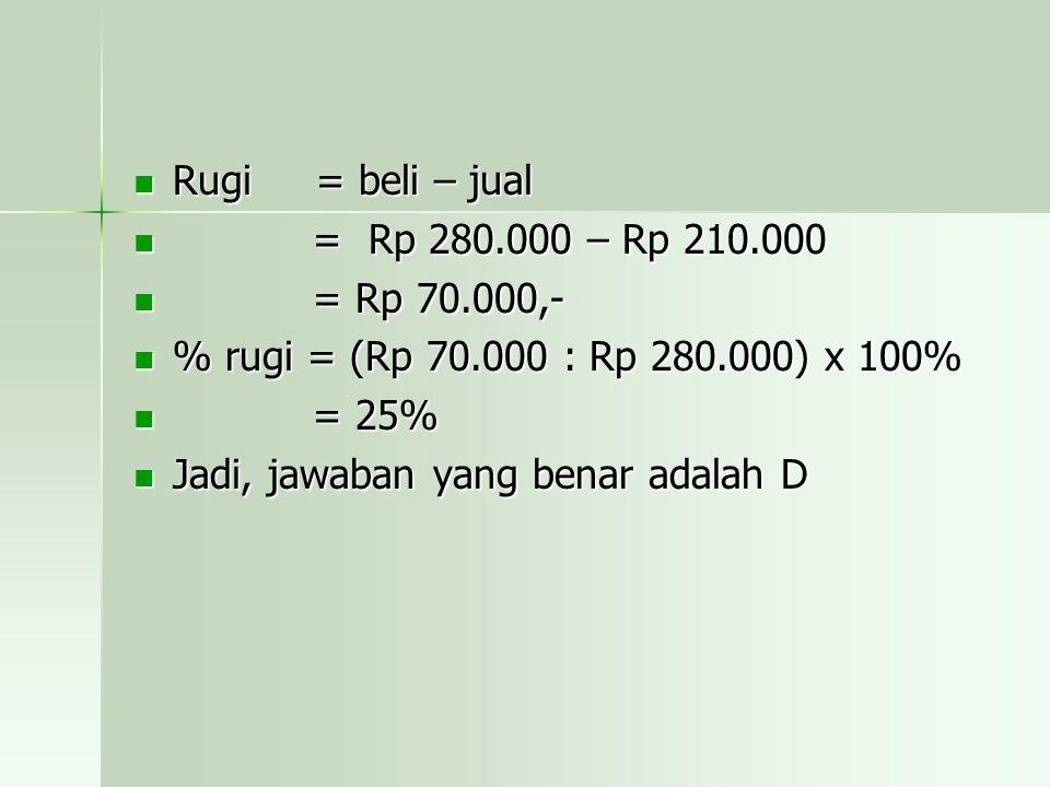 Rugi = beli – jual = Rp 280.000 – Rp 210.000. = Rp 70.000,- % rugi = (Rp 70.000 : Rp 280.000) x 100%