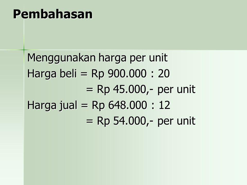 Pembahasan Menggunakan harga per unit Harga beli = Rp 900.000 : 20
