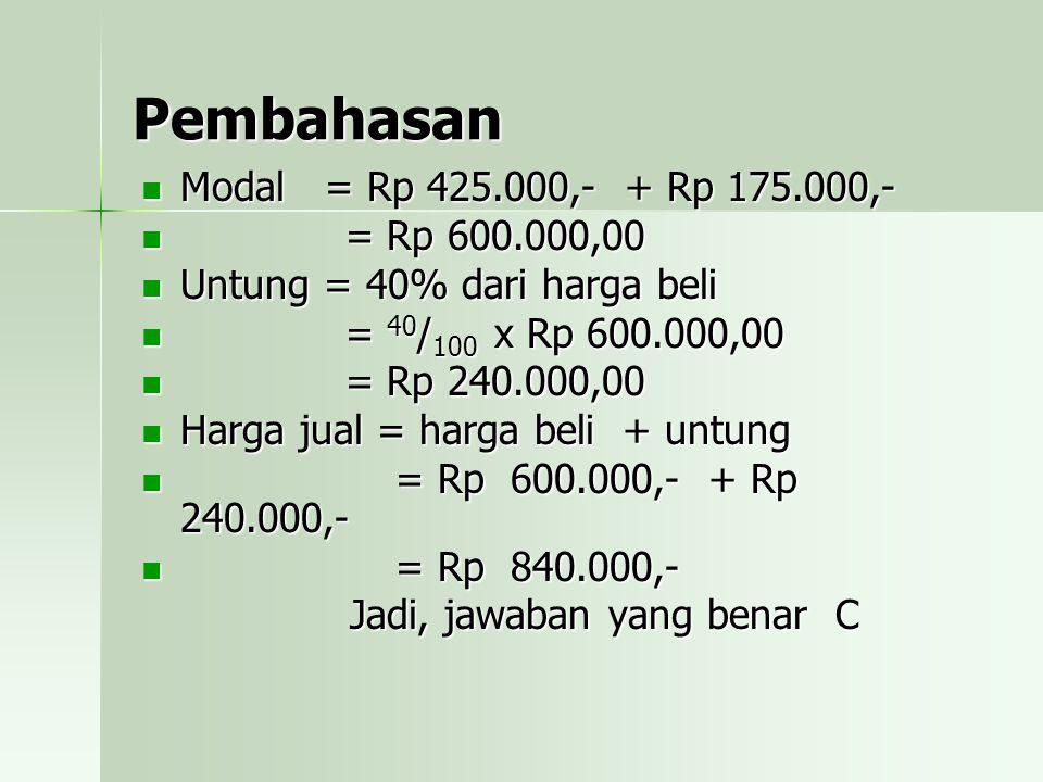 Pembahasan Modal = Rp 425.000,- + Rp 175.000,- = Rp 600.000,00